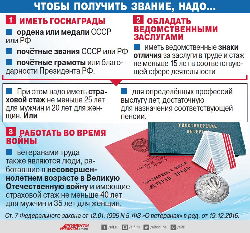 Стаж женщины чтобы получить надбавку к пенсии минимальная пенсия по россии в 2021