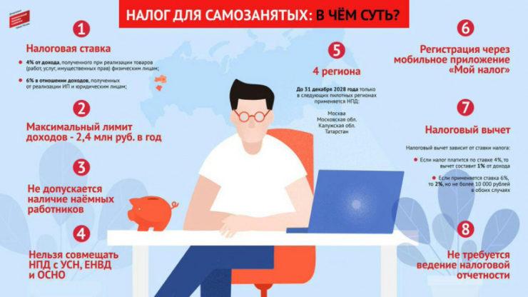 Суть налога для самозанятых