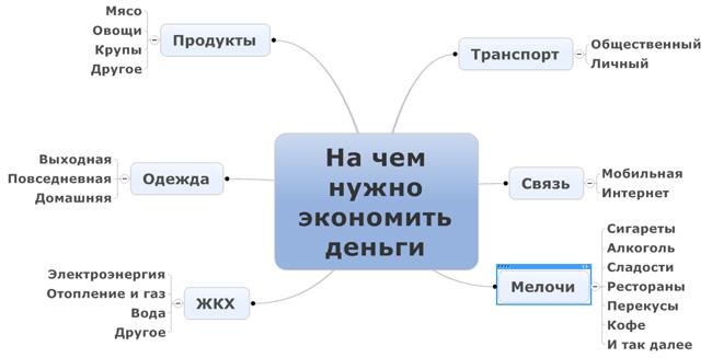 схема экономии