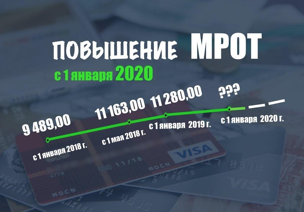 МРОТ 2020