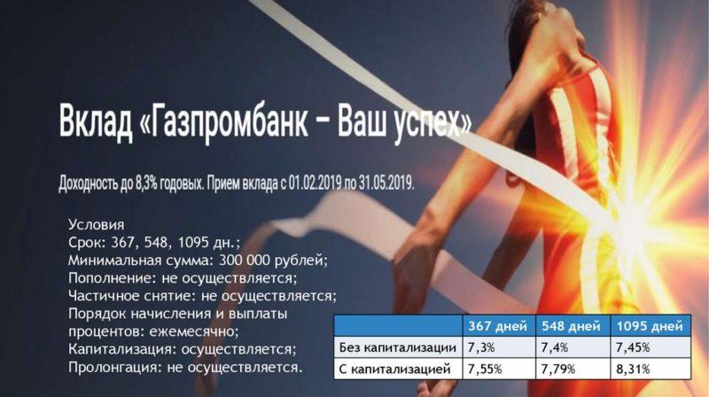 Вклад «Ваш успех» в Газпромбанке