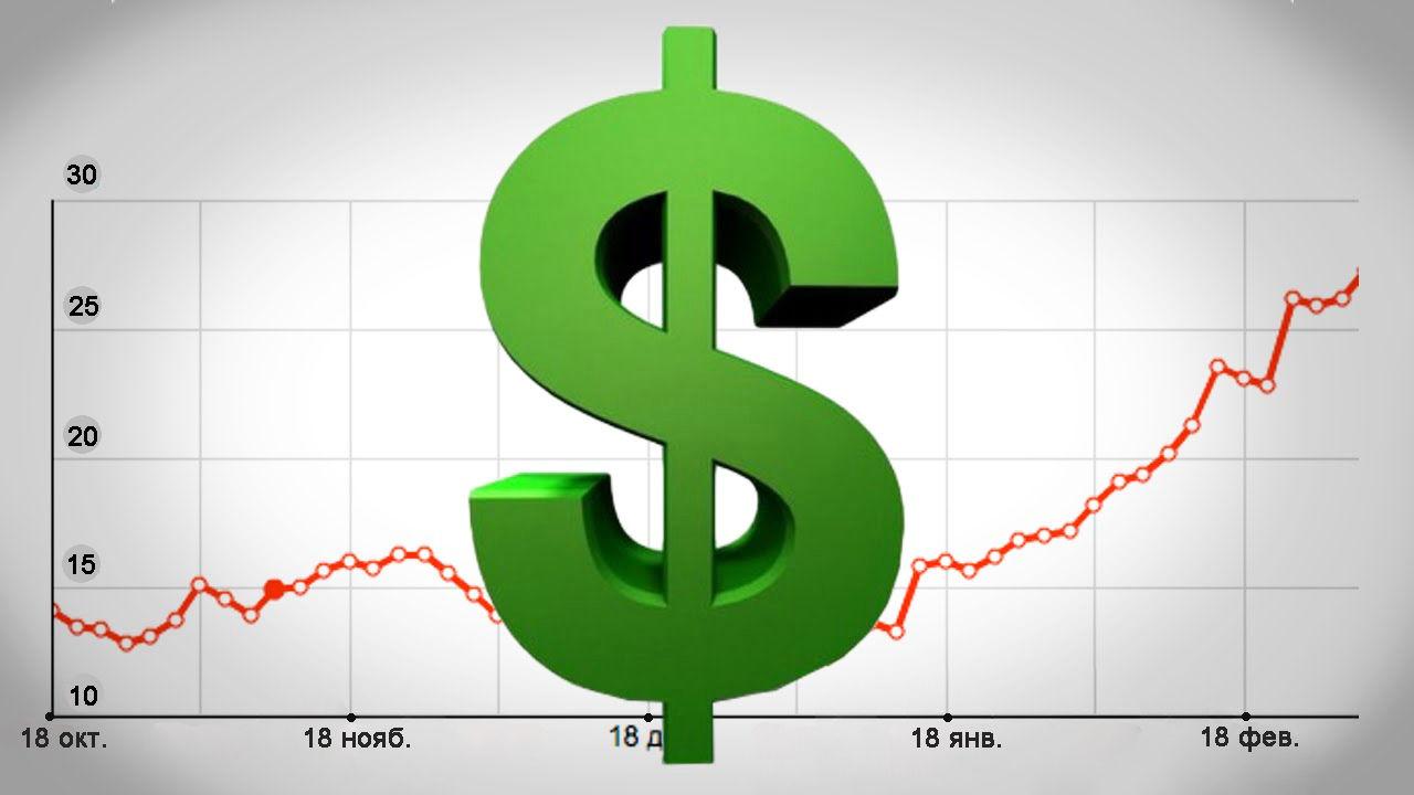 Курс валют в банках ярославля онлайн