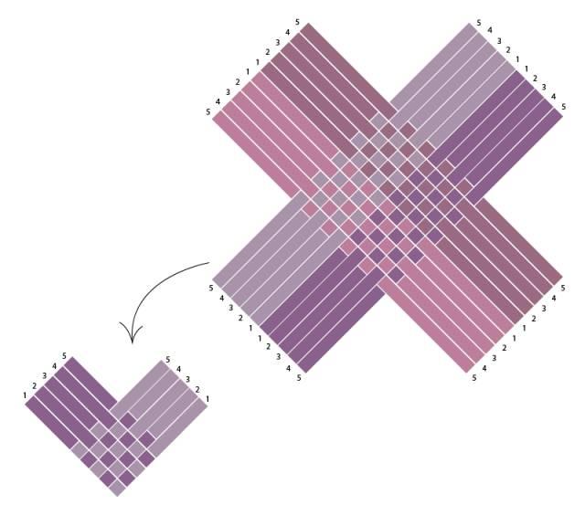 Схема плетения корзинки их газет