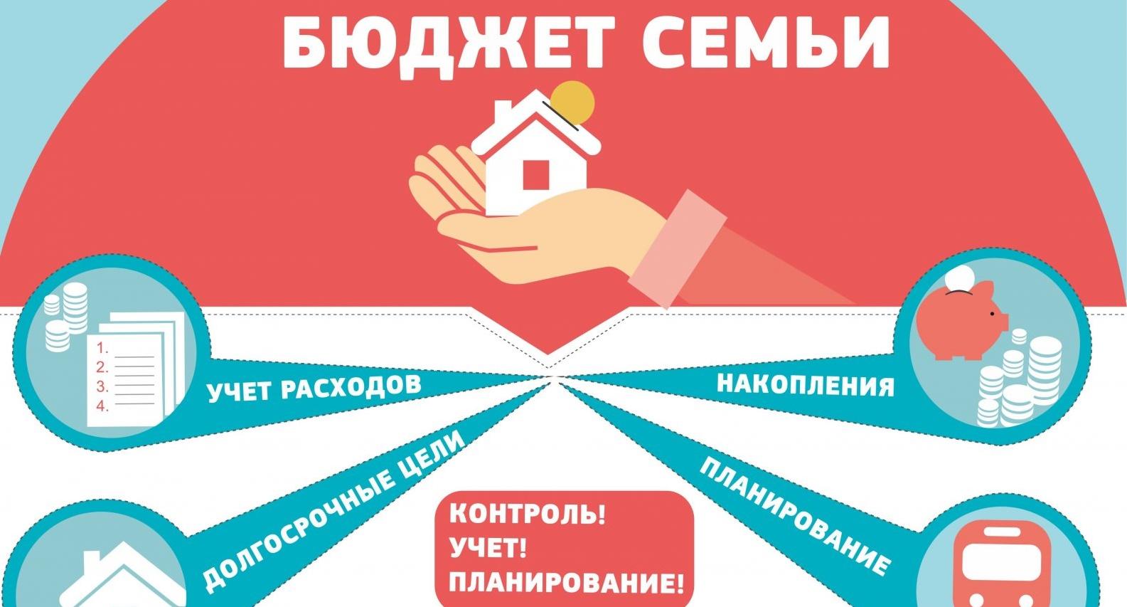 Схема распределения семейного бюджета