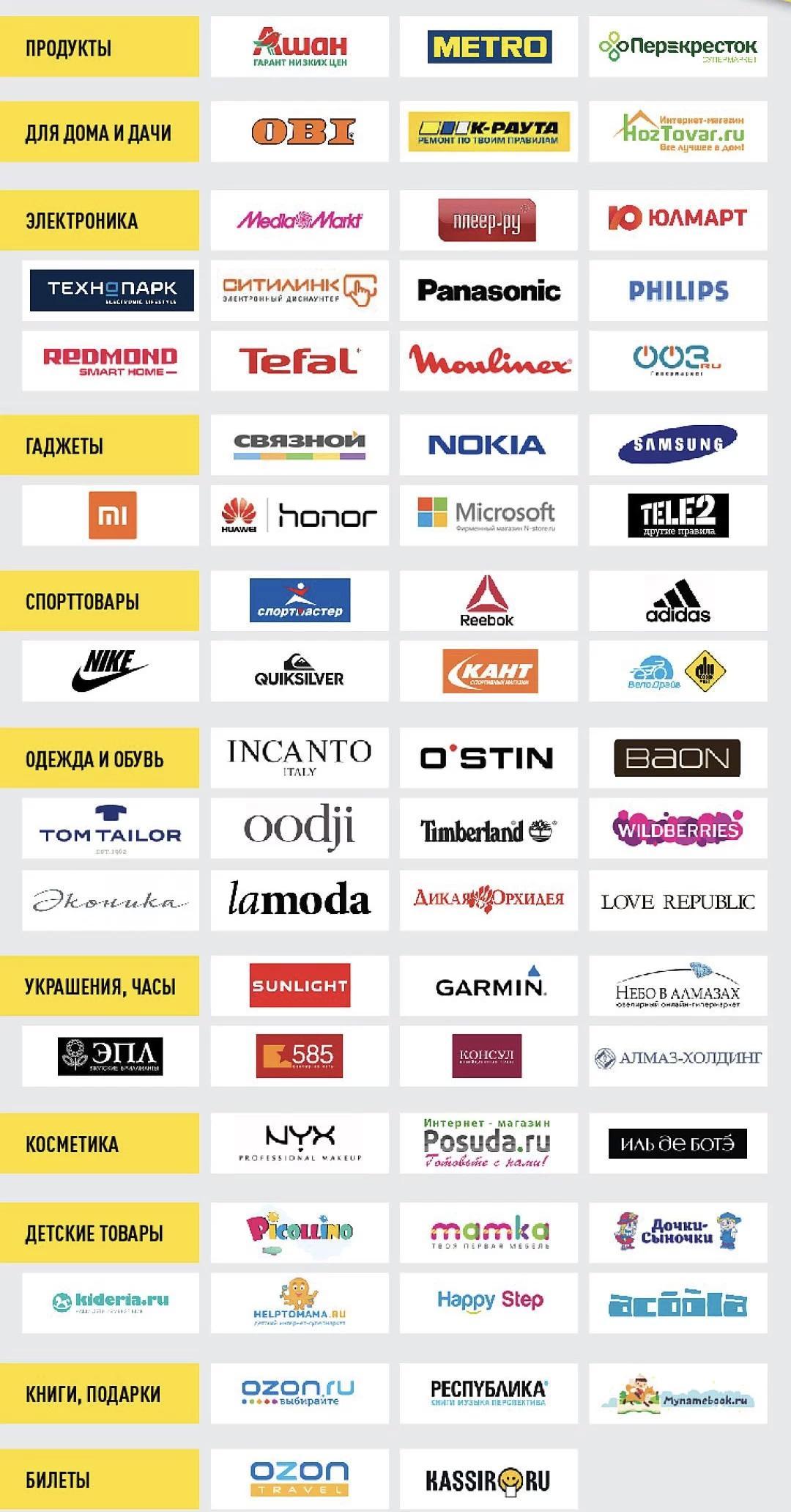 Перечень магазинов-партнеров, участвующих в Черной пятнице