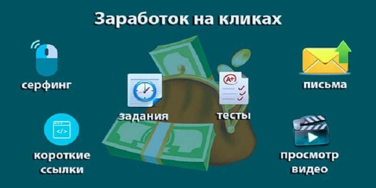 Заработок на кликах